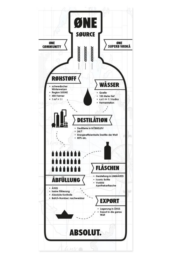 neuebande-absolut-vodka-design-one-source